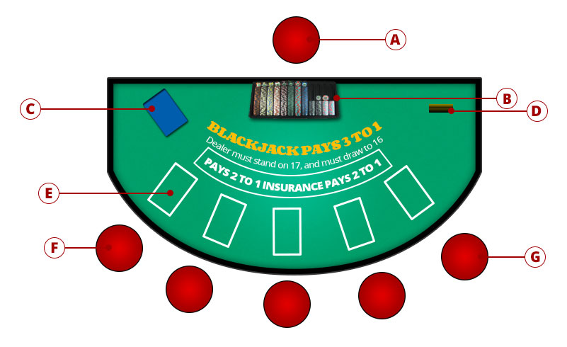how to play blackjack at casino etiquette